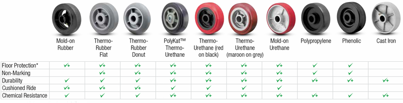 E-line Tread Table